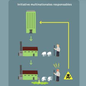 Film sur la responsabilité des multinationales